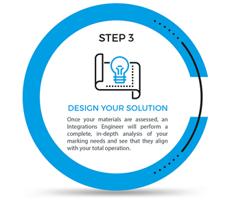 Design Your Solution