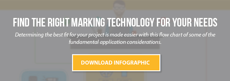 Find the right marking technology for your needs - download infographic